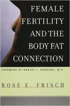 Body Fat and Infertility