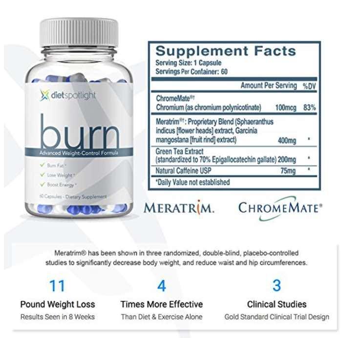 Burn HD ingredients